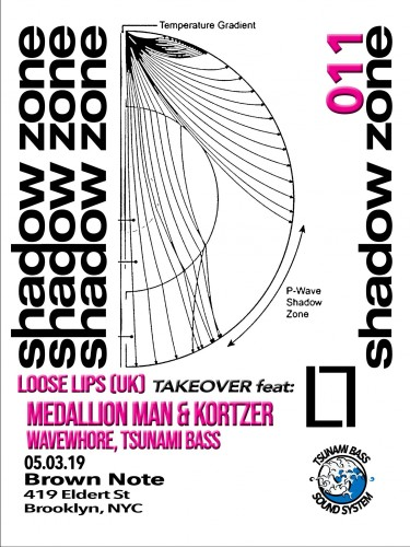 Shadow Zone : 011 : Loose Lips UK Takeover
